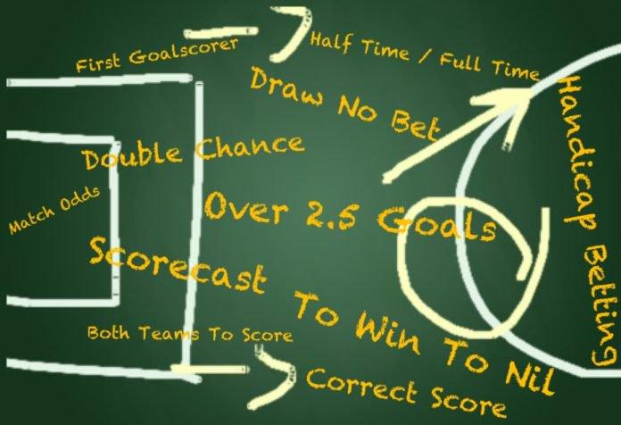 Cara Menghitung Margin Pasaran Judi bola